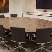 Round Boardroom Tables 1